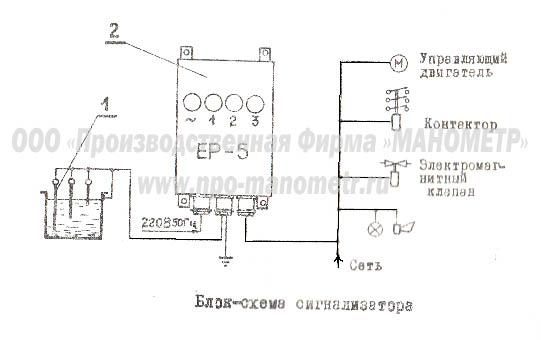 Инструкция сигнализатор уровня esp 50